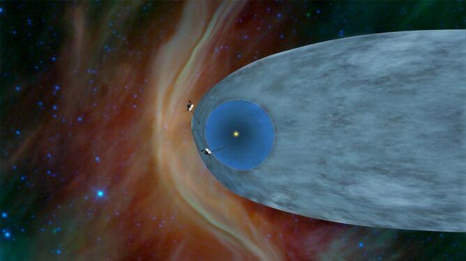 Ogólne lokalizacje bliźniaczych sond Voyager 1 i Voyager 2 na granicy heliosfery